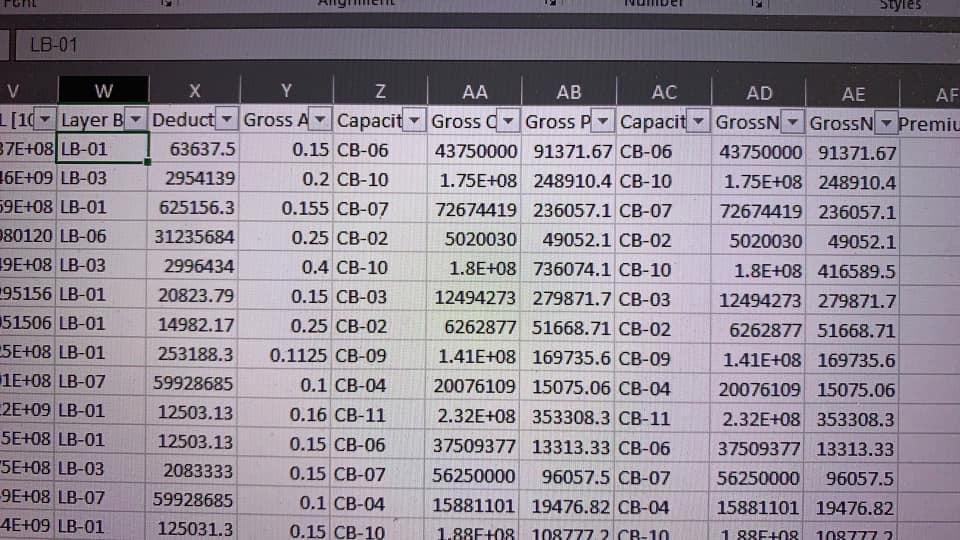 Excel Tutorials - SUMIF Function